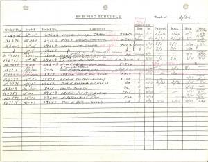 Vandercook production 1973